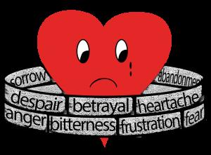 heart wall(new)
