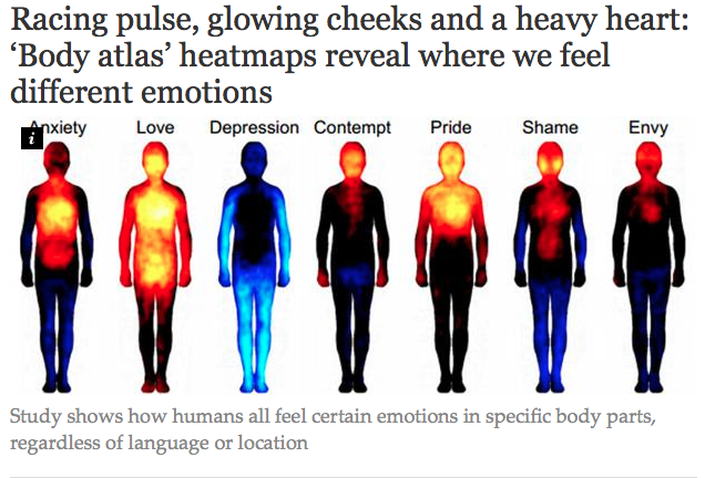 What it feels like to release a trapped emotion