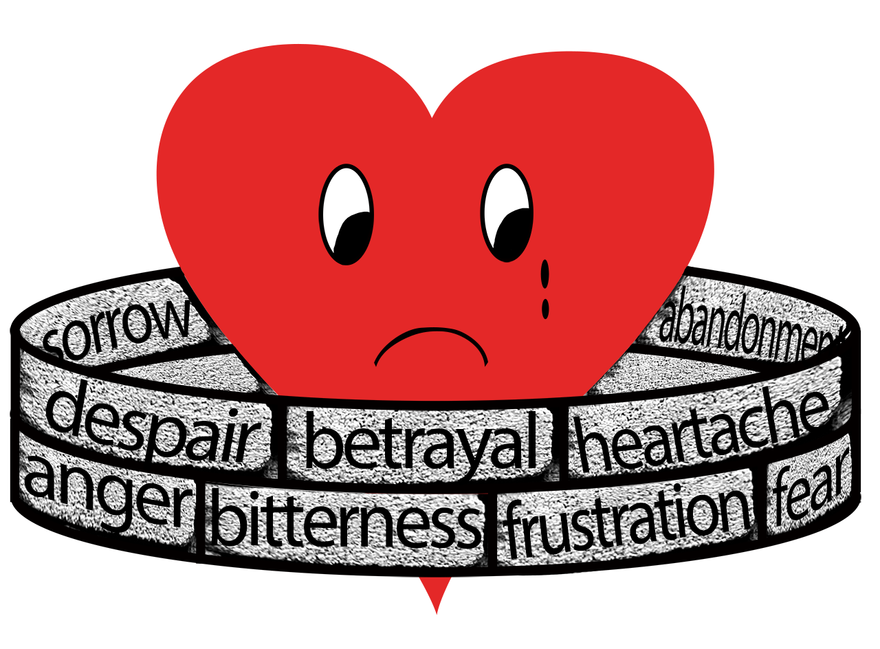 Do You Have a Heart Wall?